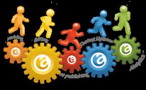 website maintenance services bangalore